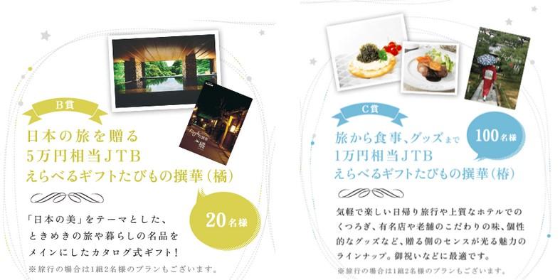 gooポイント_B賞、C賞