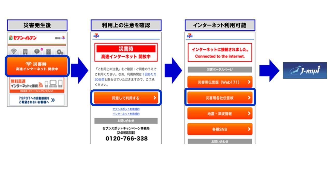 サービス利用の流れイメージ