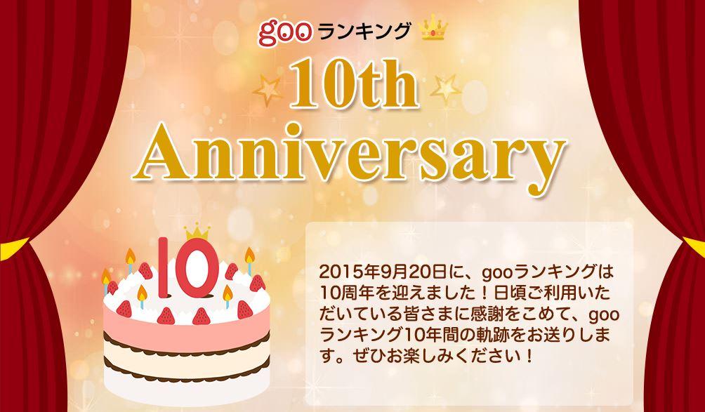 gooランキング10周年ロゴ
