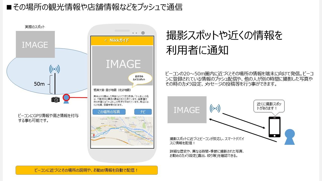 その場所の観光情報や店舗情報などをブラッシュアップで通信