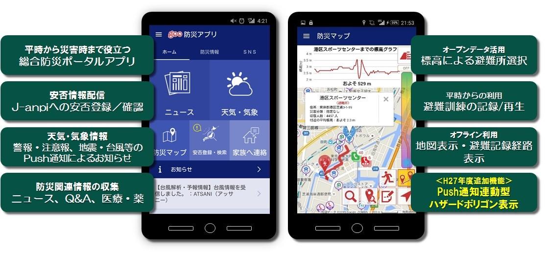 goo防災アプリ説明図