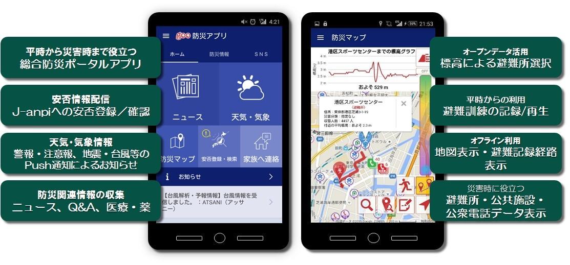 「goo防災アプリ」イメージ図