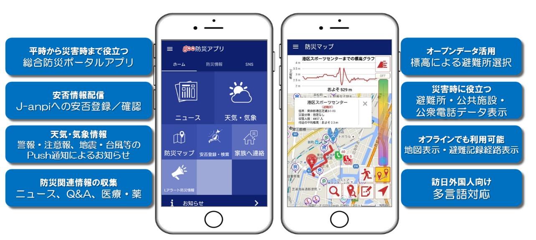 goo防災アプリイメージ図