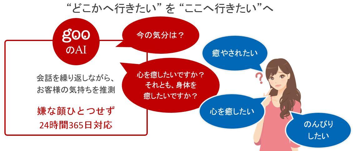 ユーザーを理解する対話エンジン