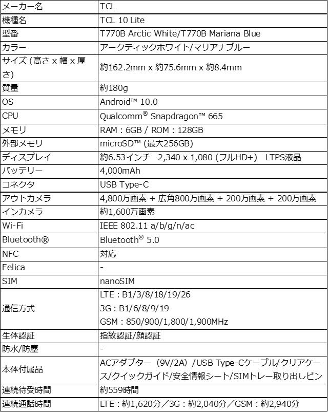 spec_TCL-10-Lite-1
