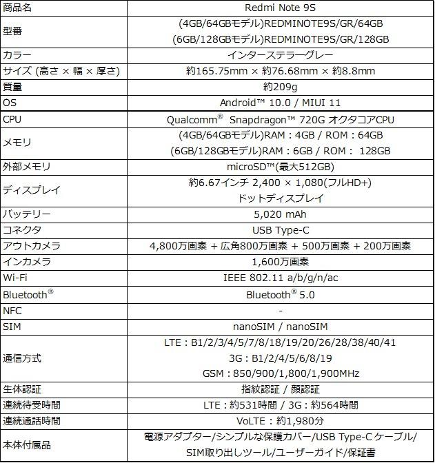 スペック表_Redmi Note 9S 限定カラー