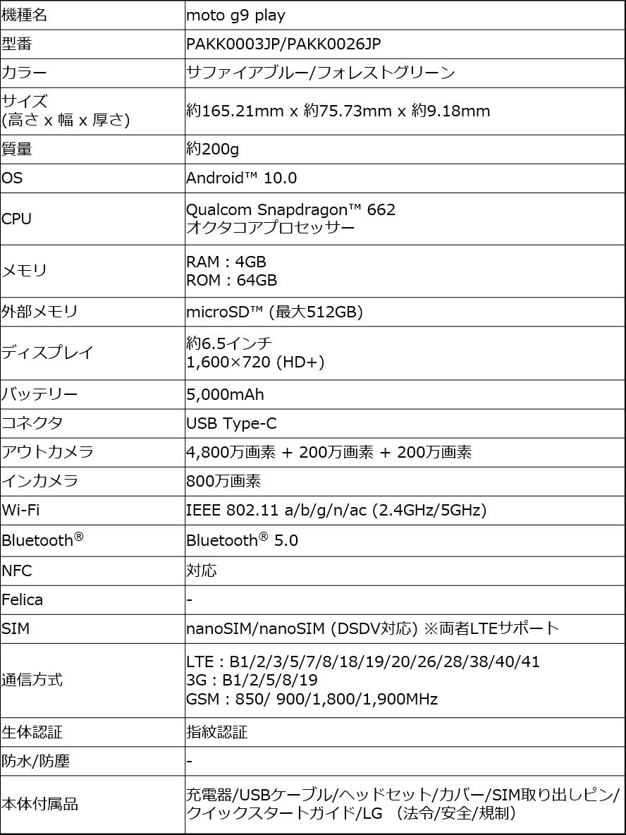 スペック表_moto g9 play