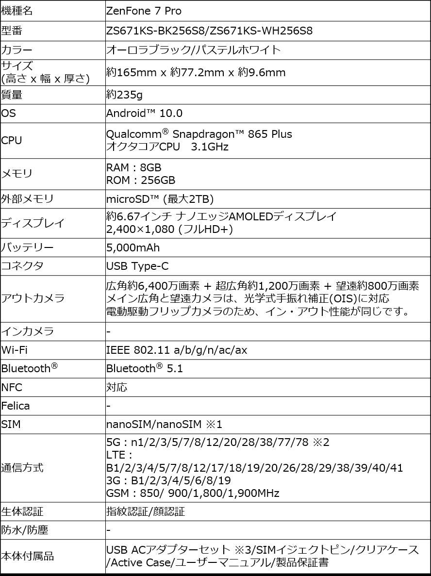 スペック表_ZenFone 7 Pro