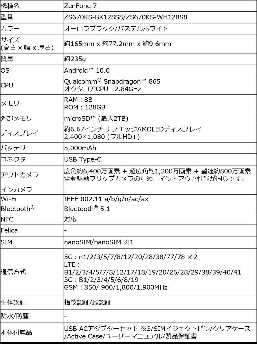 スペック表_ZenFone 7