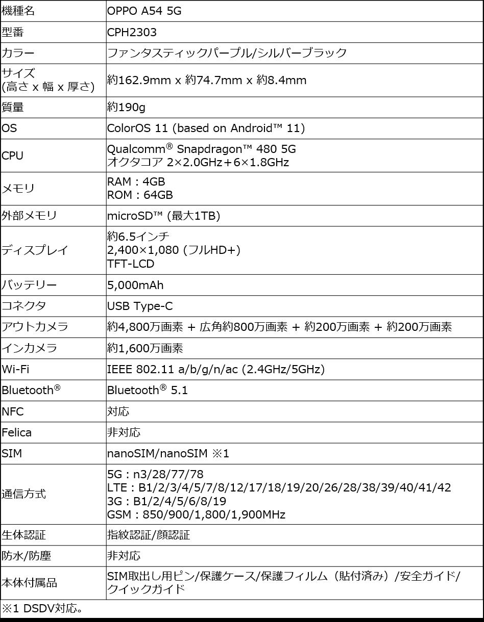 スペック表_OPPO A54 5G