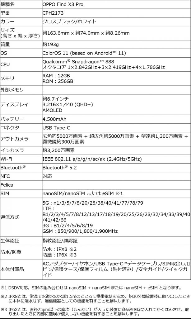 OPPO Find X3 Pro_スペック表