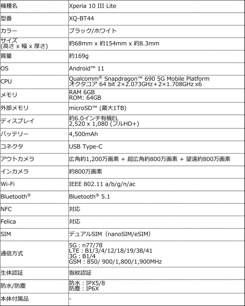 スペック表_Xperia 10 III Lite