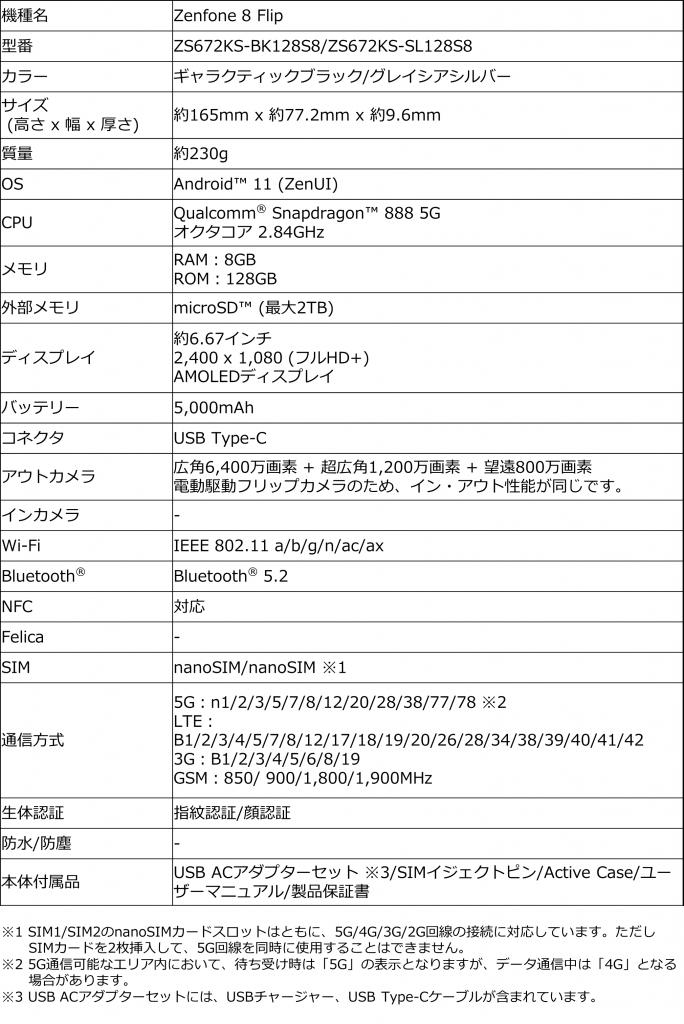 スペック表_Zenfone 8 Flip