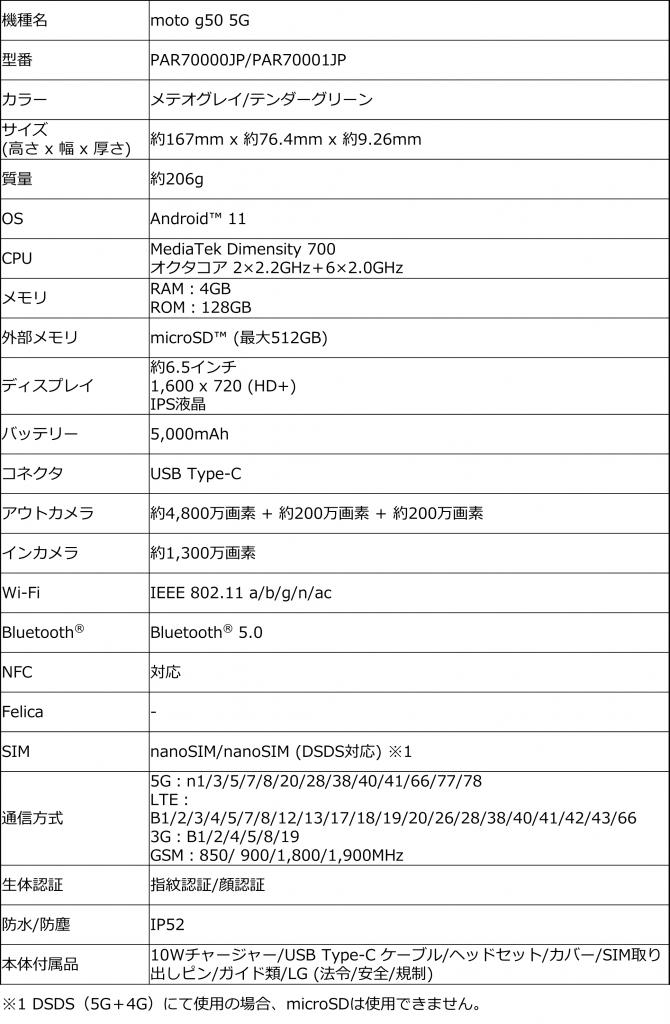 スペック表_moto g50 5G